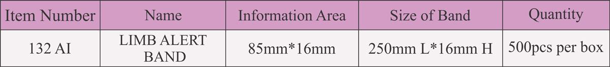 مشخصات دستبند بیمار ریسک فیزیکی