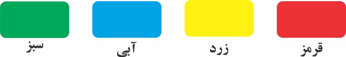 دستبند بیمار بارکد رنگبندی