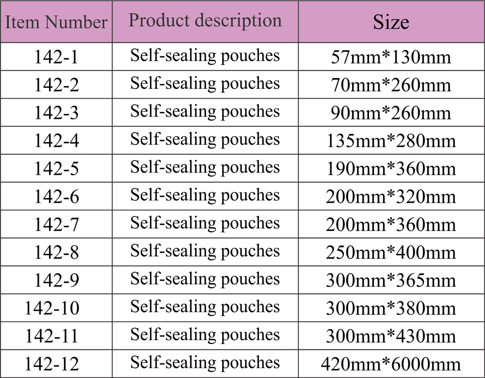 مشخصات پاکت بسته بندی استریل